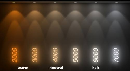 LED Lichtfarbe in Kelvin